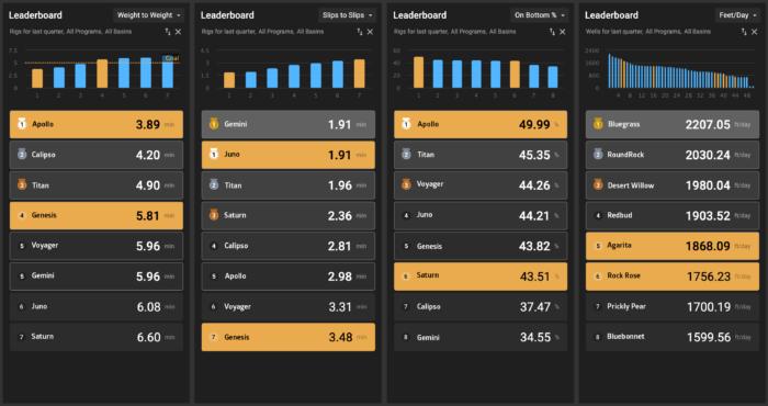 corva_leaderboard